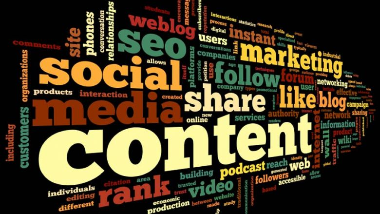 Content Marketing, Plush Global Media
